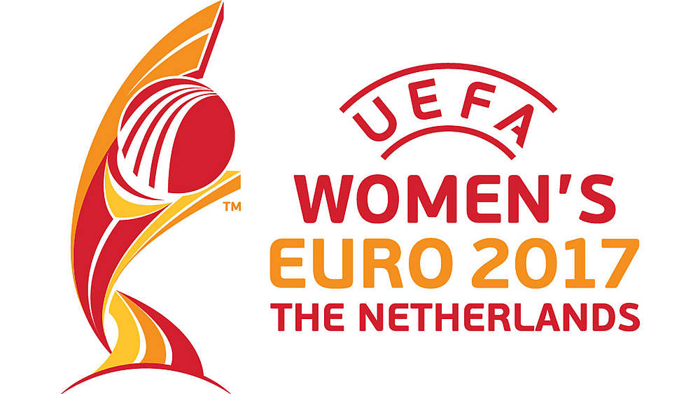 Em Qualifikation 2017 Gruppen